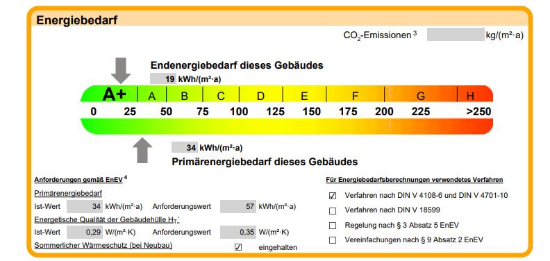 Energieausweis Werte Kfw 55